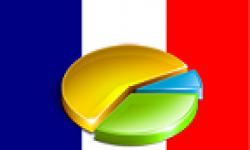 statistiques FR Charts Ventes