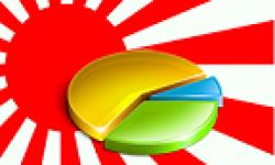 statistiques jap charts ventes