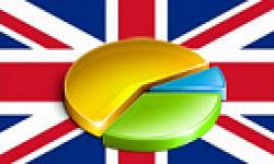 statistiques uk charts ventes 0090000000035085